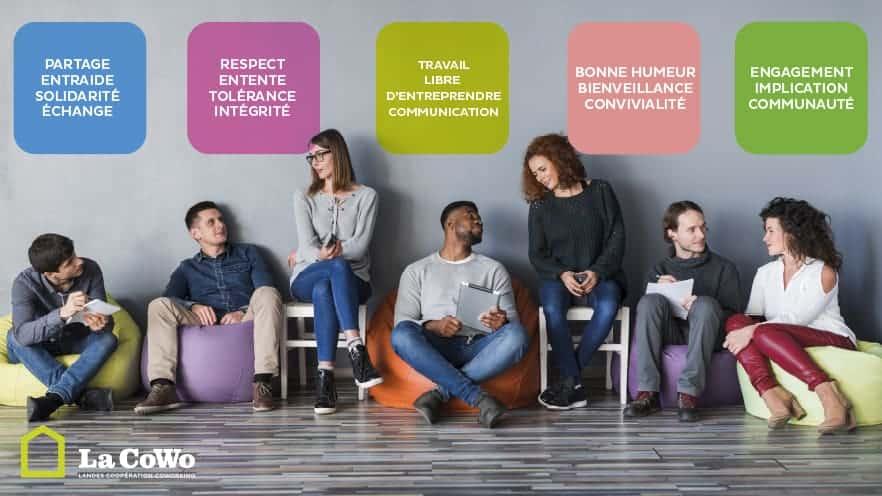 les valeurs de LaCoWo : partage, entraide, solidarité, échange - Respect, entente, tolérance, intégrité - Travail, libre d'entreprendre, communication - Bonne humeur, bienveillance, convivialité - engagement, implication, communauté